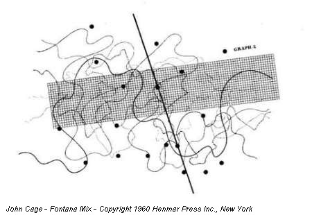 John Cage - Fontana Mix - (c) 1960 Henmar Press Inc., New York