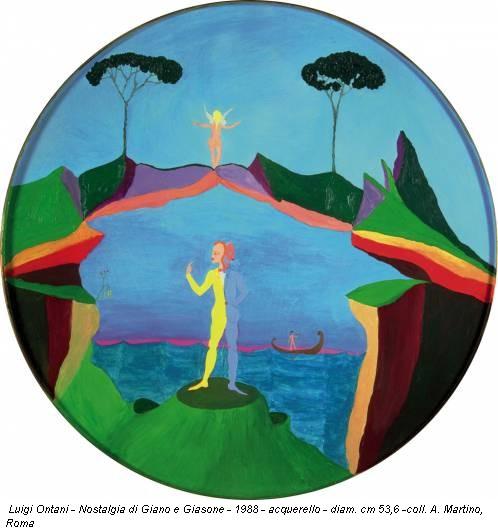 Luigi Ontani - Nostalgia di Giano e Giasone - 1988 - acquerello - diam. cm 53,6 -coll. A. Martino, Roma