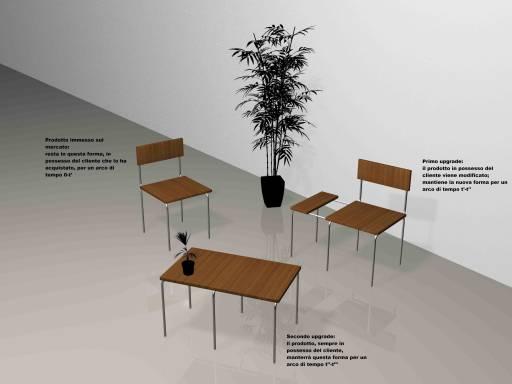 design_opinioni | Design 2.0
