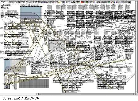 Screenshot di Max/MSP