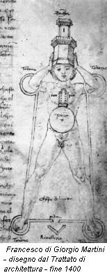 Francesco di Giorgio Martini - disegno dal Trattato di architettura - fine 1400