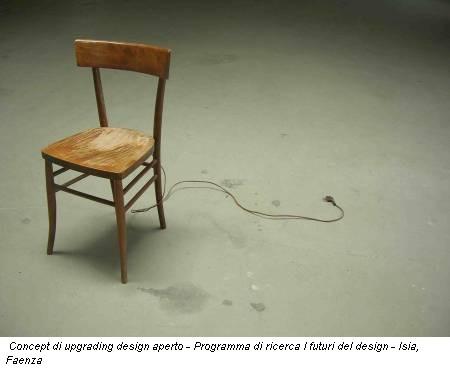 Concept di upgrading design aperto - Programma di ricerca I futuri del design - Isia, Faenza