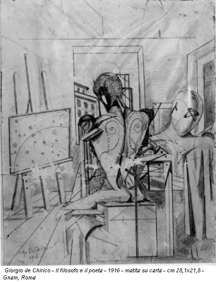 Giorgio de Chirico - Il filosofo e il poeta - 1916 - matita su carta - cm 28,1x21,8 - Gnam, Roma