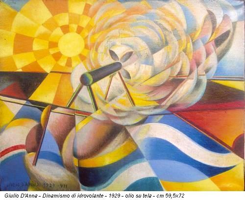 Giulio D'Anna - Dinamismo di idrovolante - 1929 - olio su tela - cm 59,5x72
