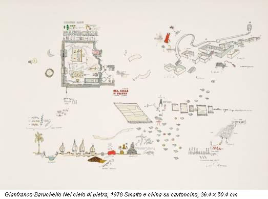 Gianfranco Baruchello Nel cielo di pietra, 1978 Smalto e china su cartoncino, 36.4 x 50.4 cm