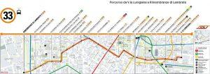 Linea tram 33, Milano